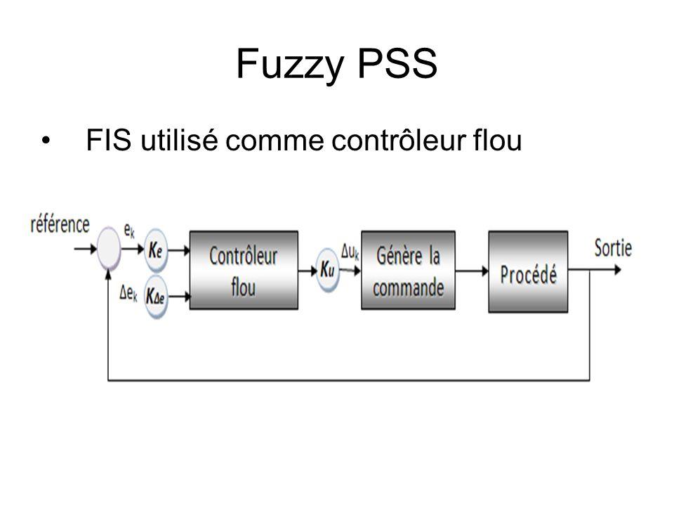 Fuzzy PSS FIS utilisé comme contrôleur flou