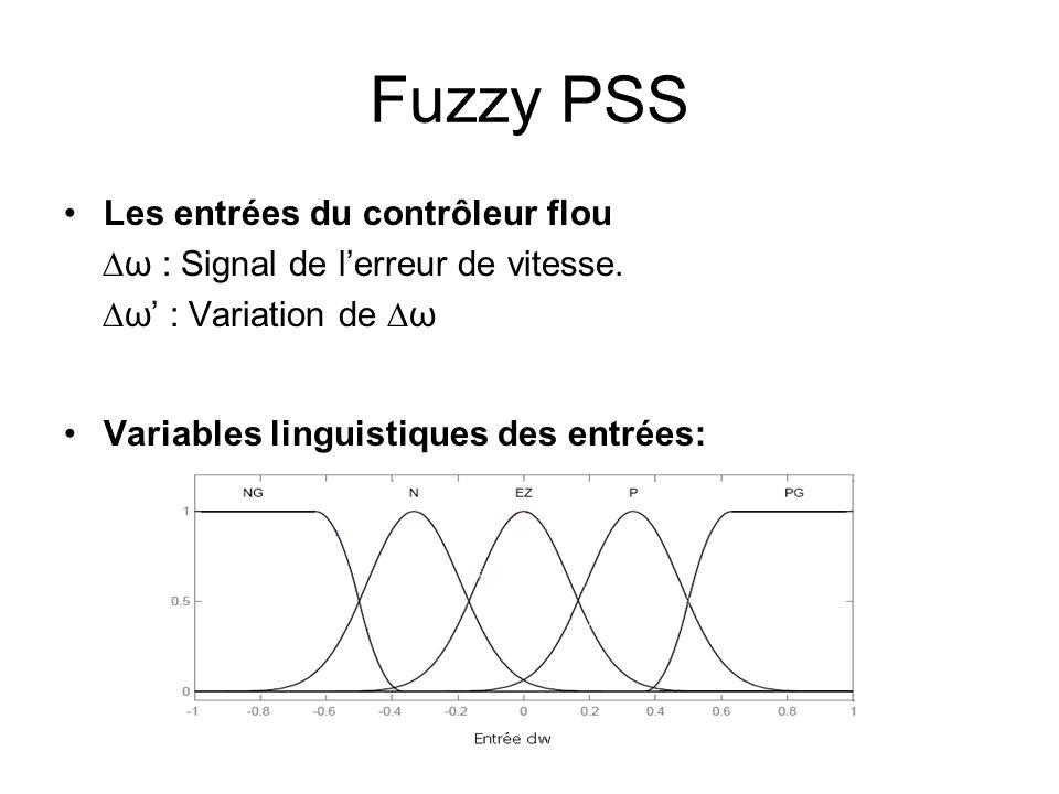 Fuzzy PSS Les entrées du contrôleur flou