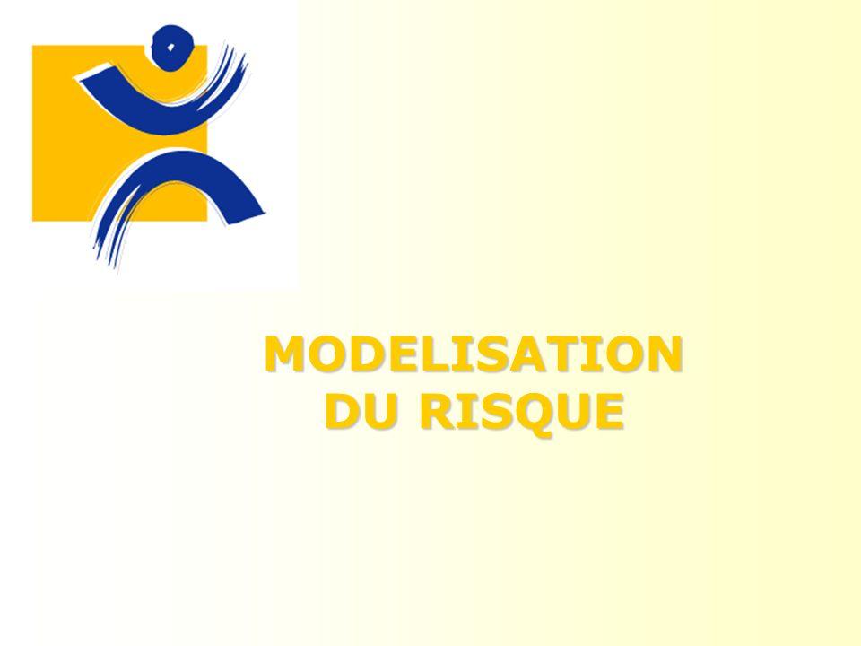 MODELISATION DU RISQUE