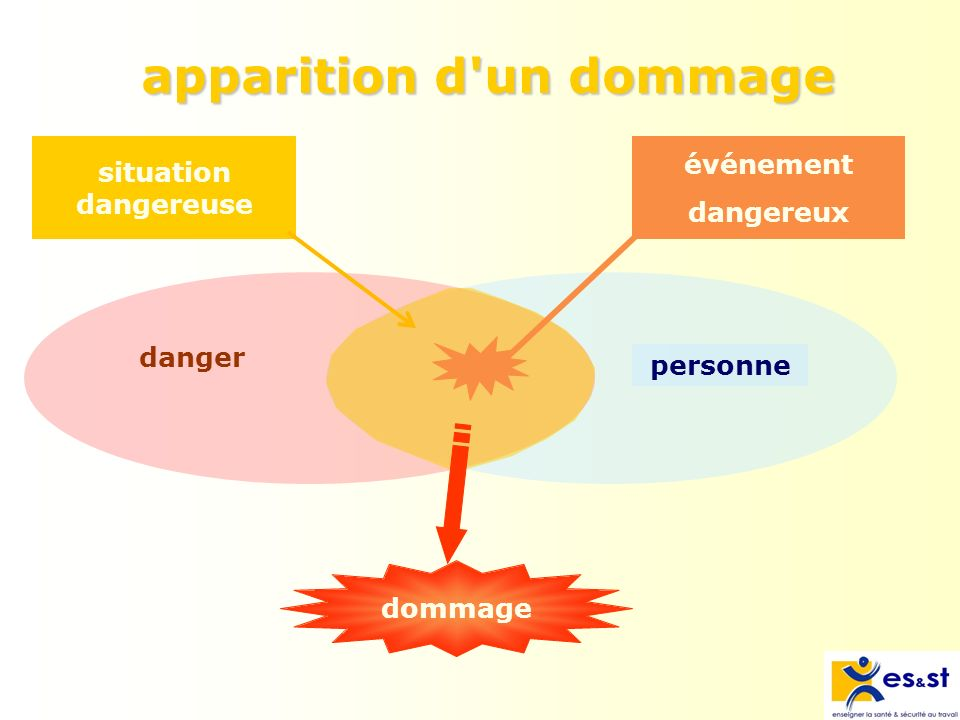 apparition d un dommage