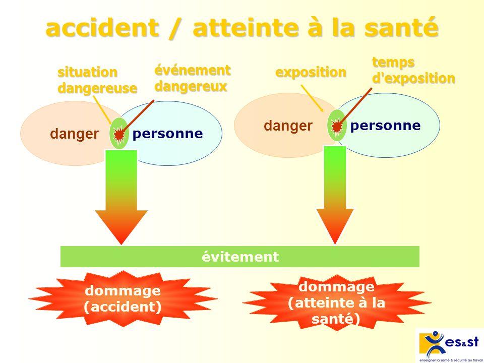 accident / atteinte à la santé