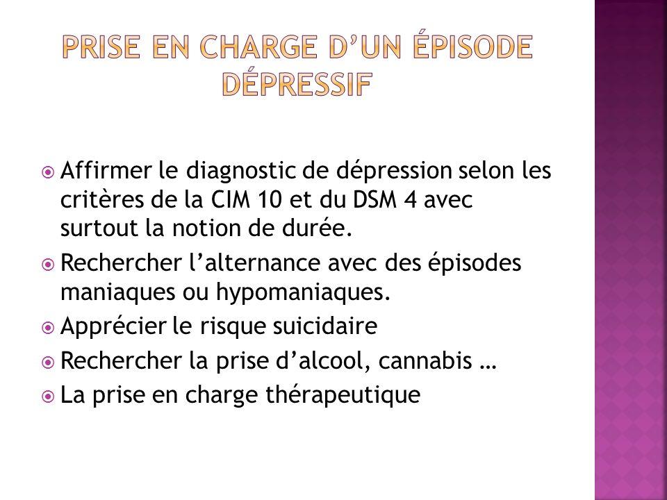 Prise en charge d'un épisode dépressif