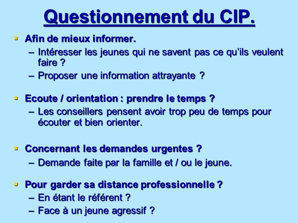 Questionnement du CIP. Afin de mieux informer.