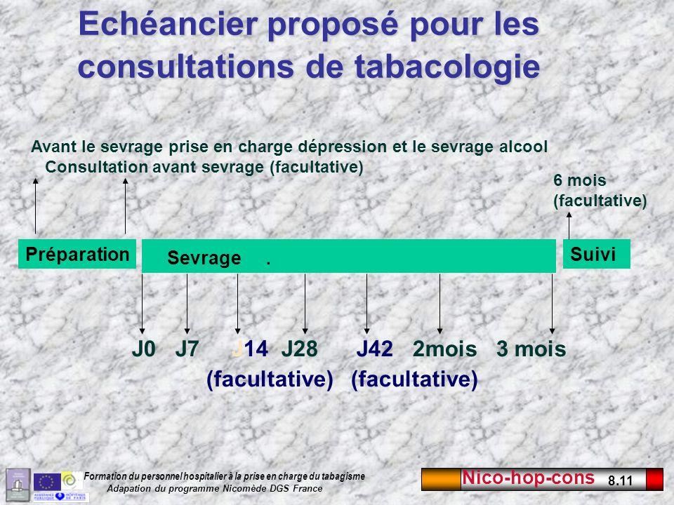 Echéancier proposé pour les consultations de tabacologie