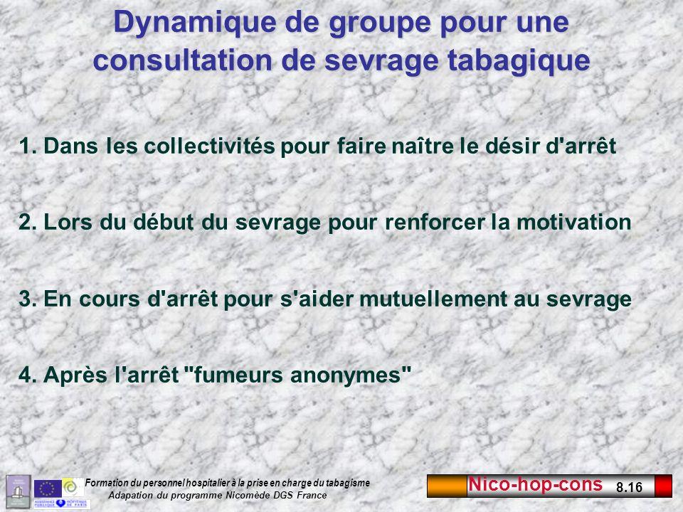 Dynamique de groupe pour une consultation de sevrage tabagique