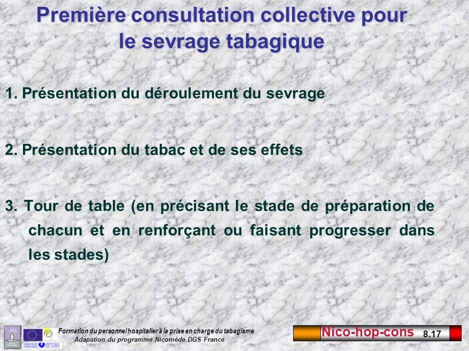 Première consultation collective pour le sevrage tabagique