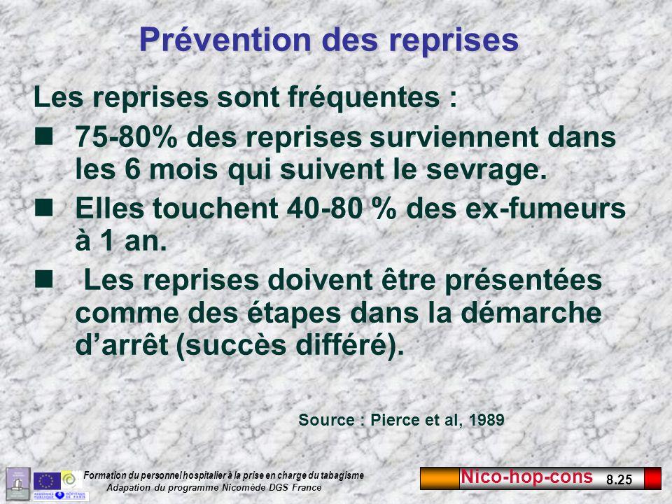 Prévention des reprises