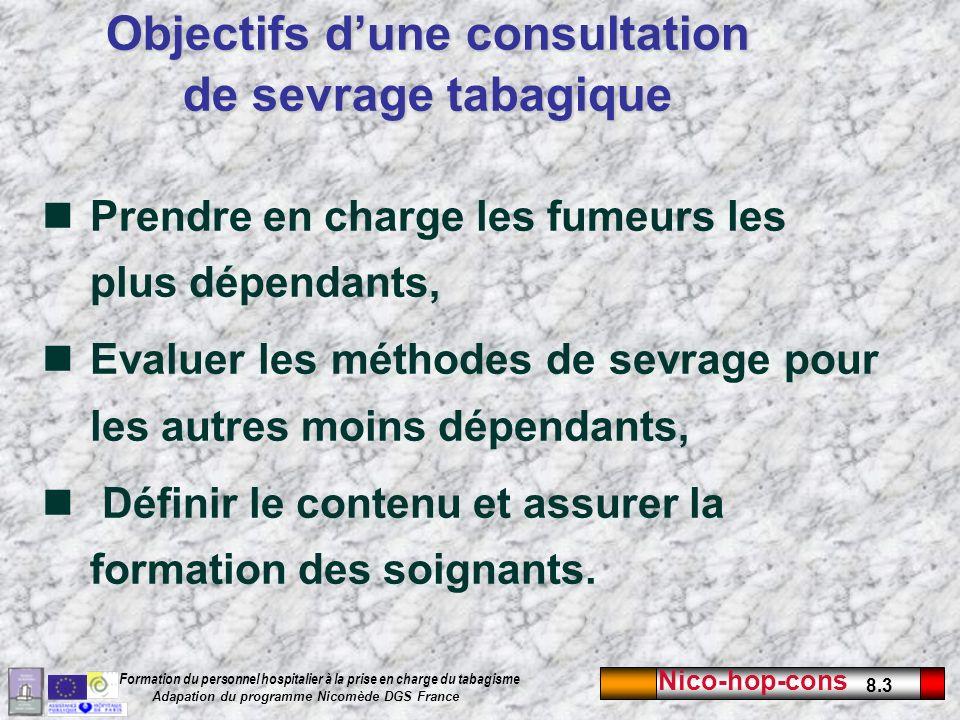 Objectifs d'une consultation de sevrage tabagique