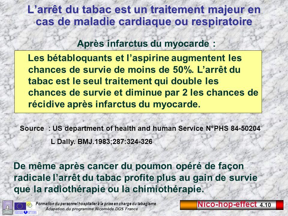 L'arrêt du tabac est un traitement majeur en cas de maladie cardiaque ou respiratoire