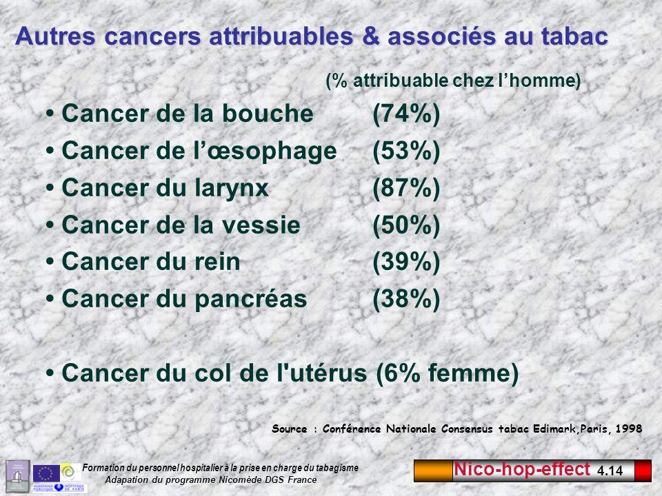 Autres cancers attribuables & associés au tabac