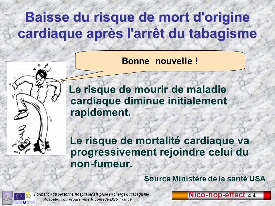 Baisse du risque de mort d origine cardiaque après l arrêt du tabagisme