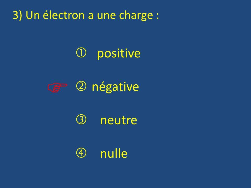 3) Un électron a une charge :