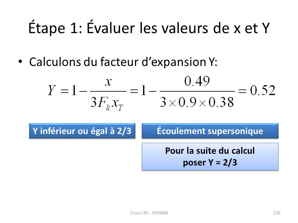 Étape 1: Évaluer les valeurs de x et Y