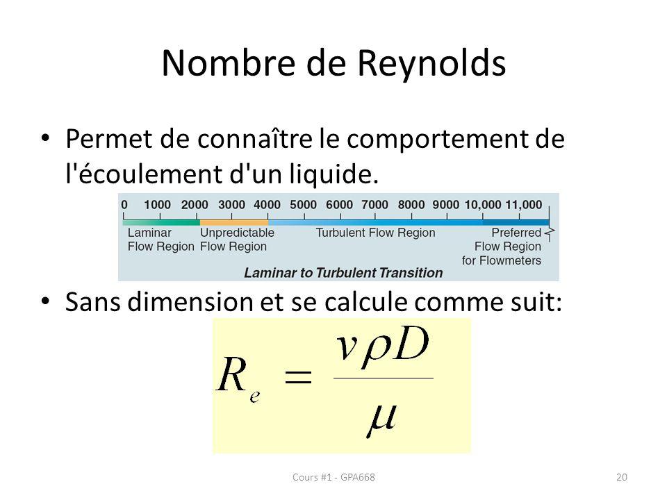 Nombre de Reynolds Permet de connaître le comportement de l écoulement d un liquide. Sans dimension et se calcule comme suit: