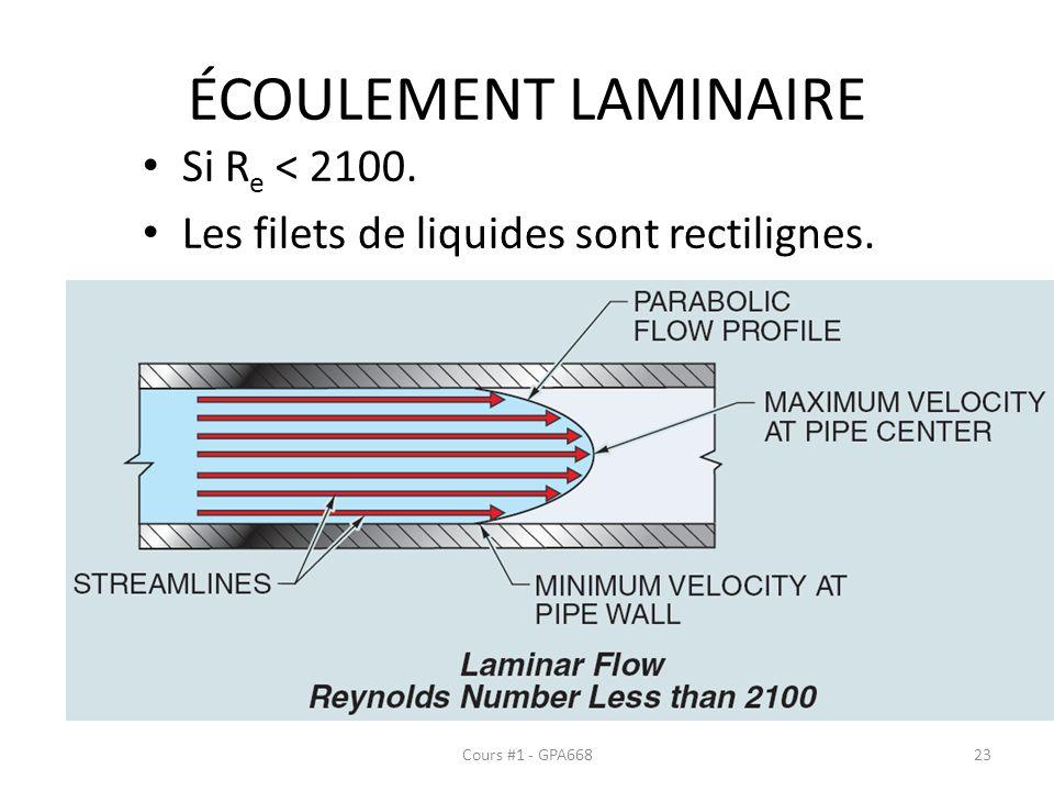 ÉCOULEMENT LAMINAIRE Si Re < 2100.