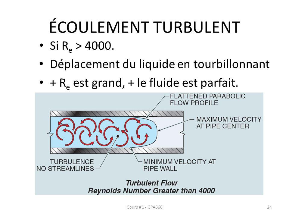 ÉCOULEMENT TURBULENT Si Re > 4000.