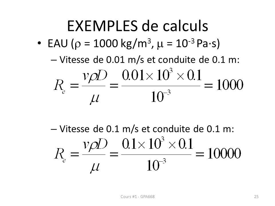 EXEMPLES de calculs EAU ( = 1000 kg/m3,  = 10-3 Pa·s)