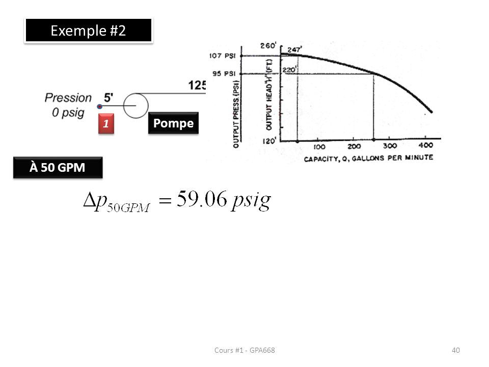 Exemple #2 Valve 2 3 4 1 Pompe À 50 GPM Cours #1 - GPA668