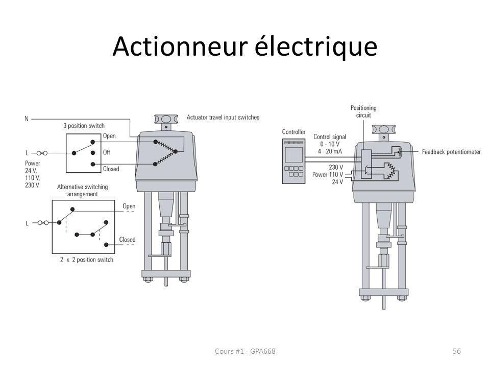 Actionneur électrique