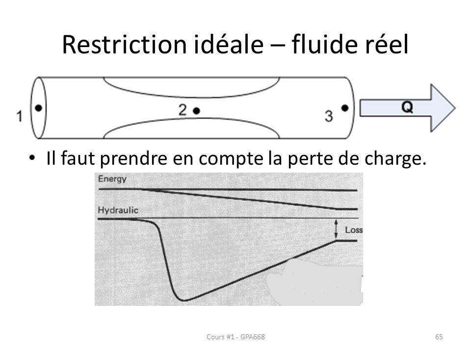 Restriction idéale – fluide réel