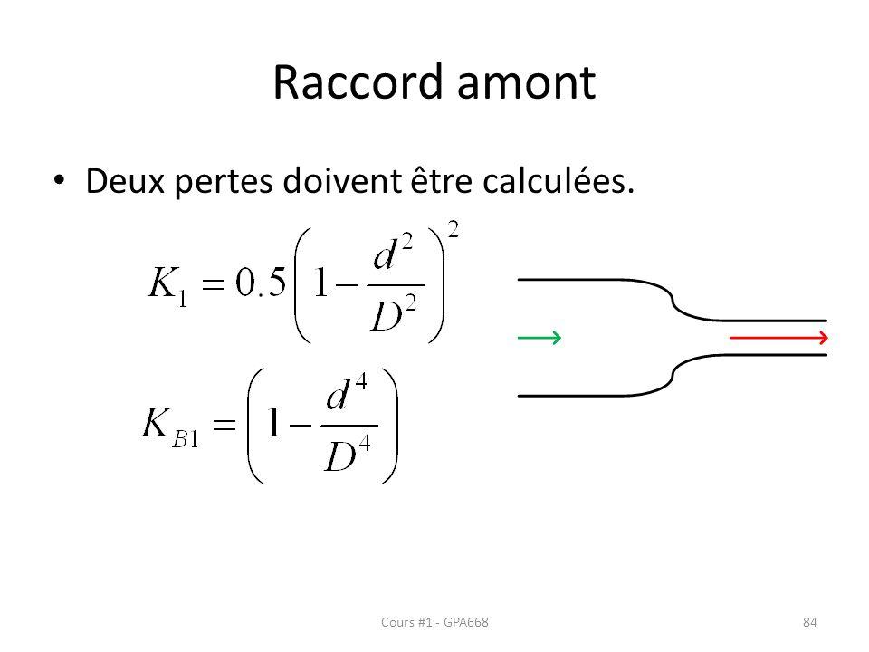 Raccord amont Deux pertes doivent être calculées. Cours #1 - GPA668