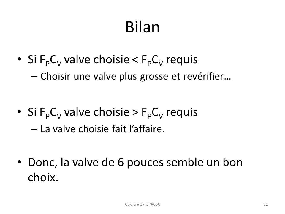 Bilan Si FPCV valve choisie < FPCV requis