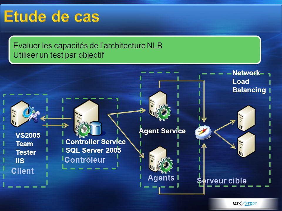 Etude de cas Evaluer les capacités de l'architecture NLB