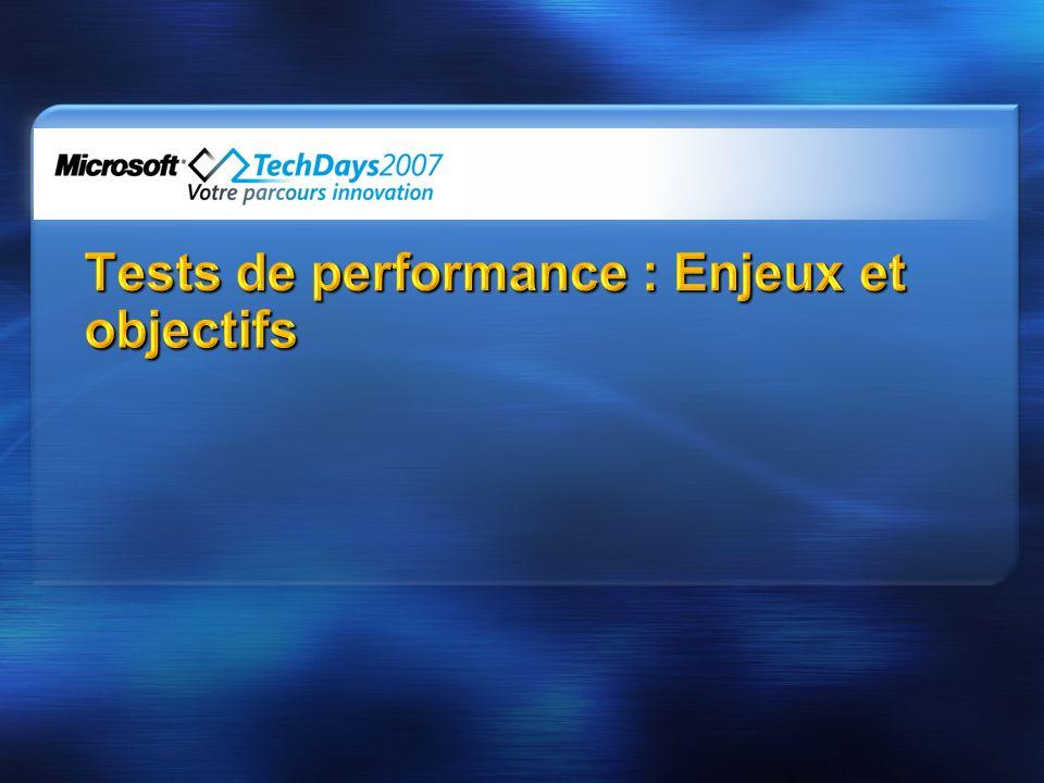 Tests de performance : Enjeux et objectifs