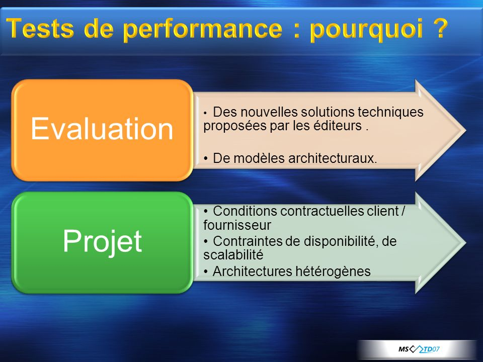 Tests de performance : pourquoi