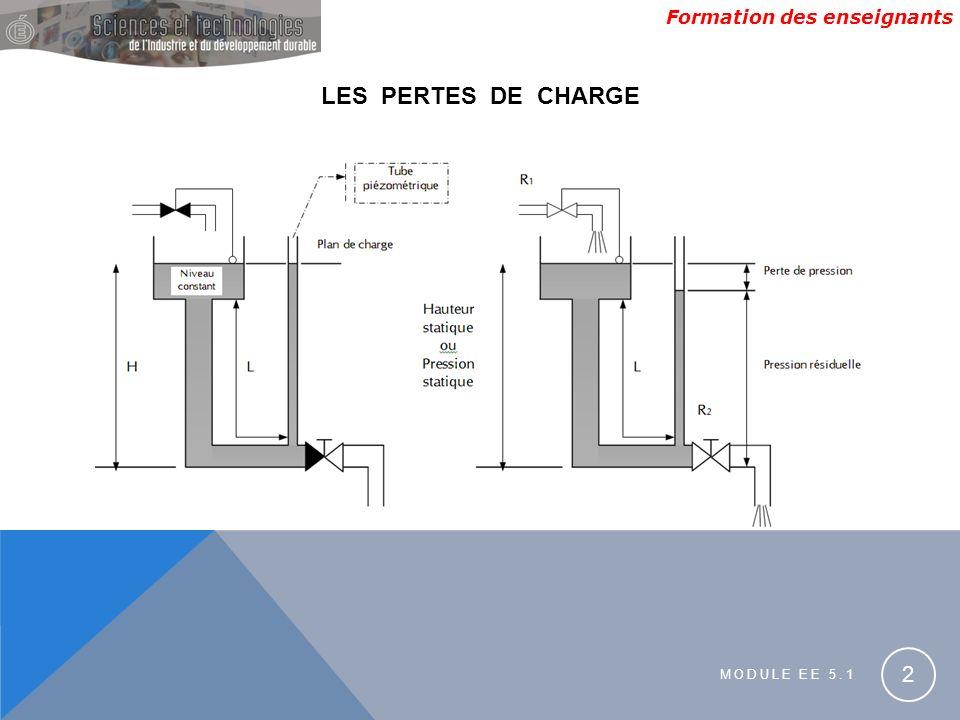 LES PERTES DE CHARGE Module EE 5.1