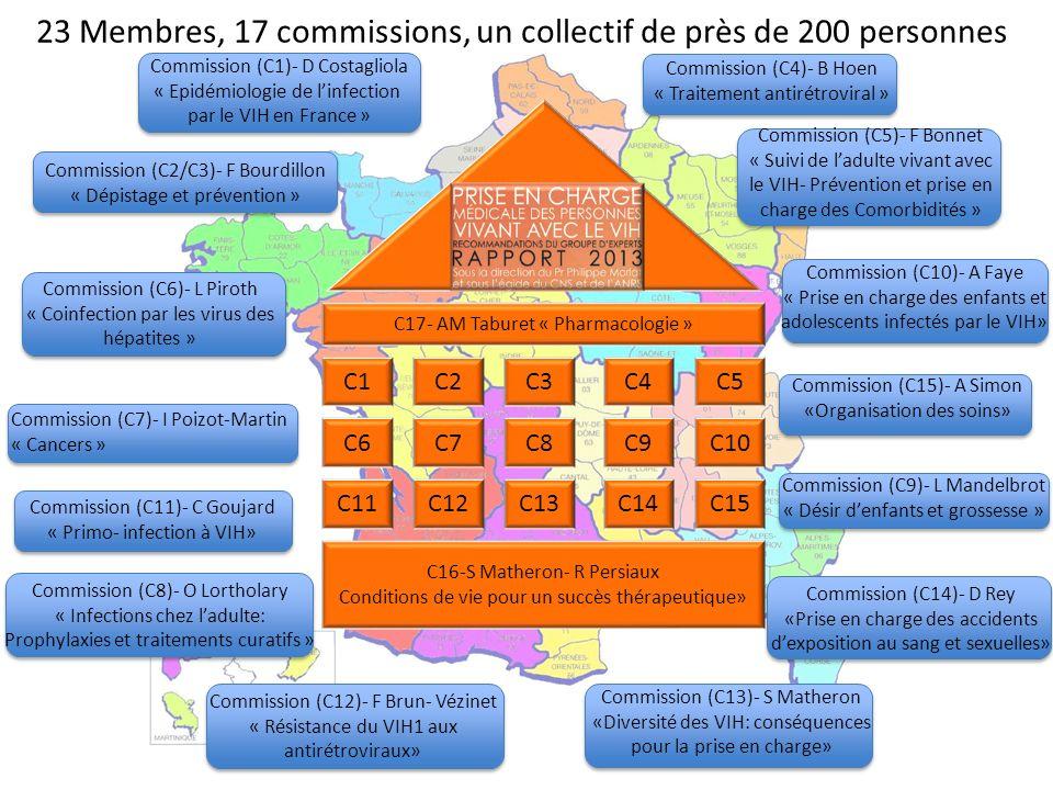 23 Membres, 17 commissions, un collectif de près de 200 personnes