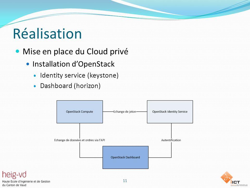 Réalisation Mise en place du Cloud privé Installation d'OpenStack