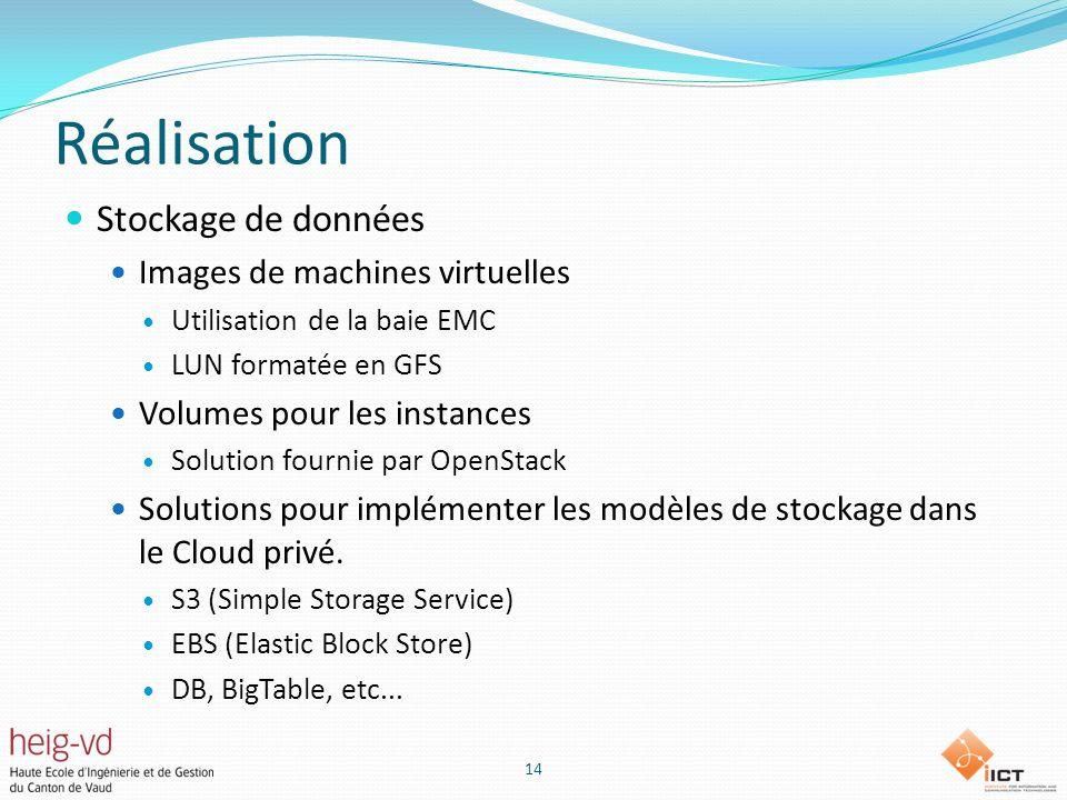 Réalisation Stockage de données Images de machines virtuelles