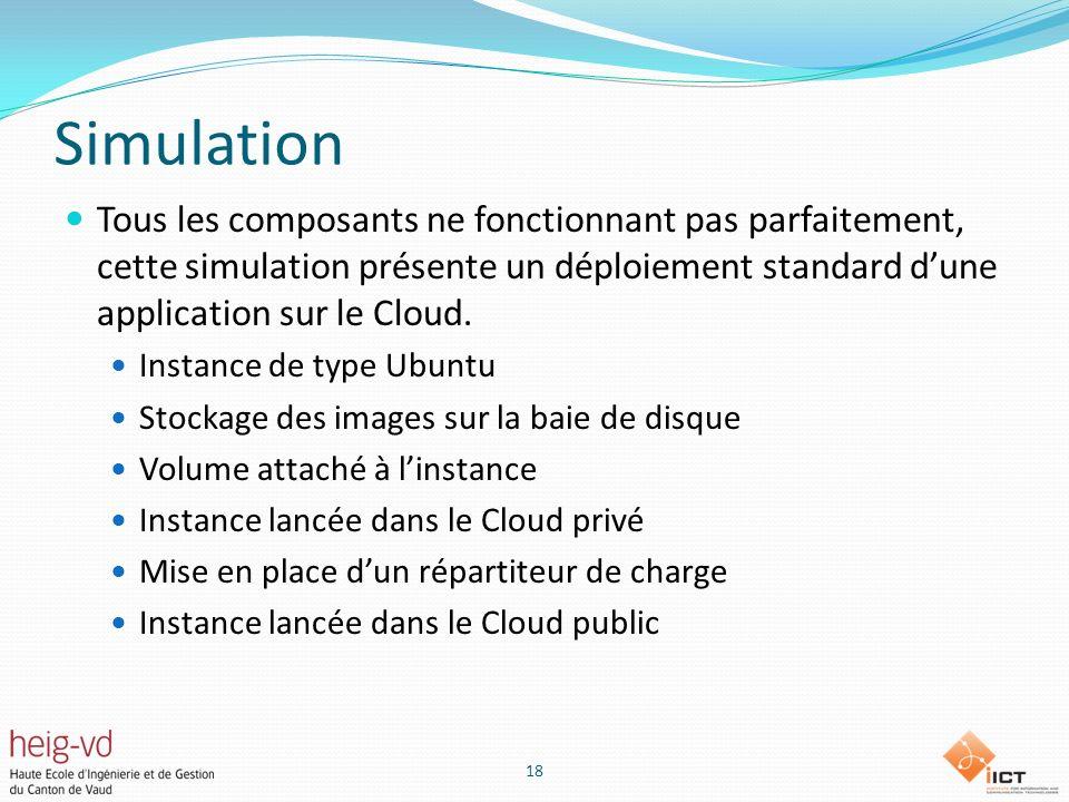 Simulation Tous les composants ne fonctionnant pas parfaitement, cette simulation présente un déploiement standard d'une application sur le Cloud.