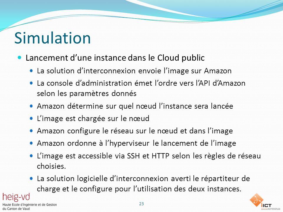 Simulation Lancement d'une instance dans le Cloud public