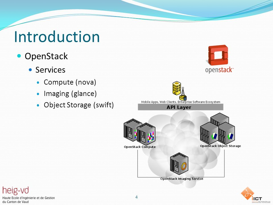 Introduction OpenStack Services Compute (nova) Imaging (glance)