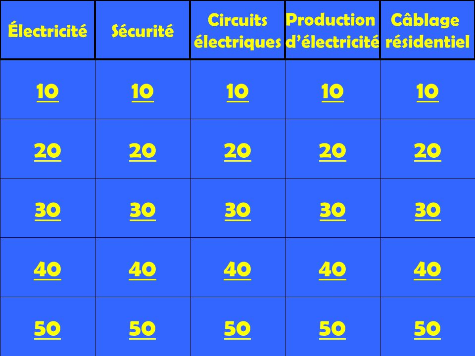 Électricité Sécurité. Circuits. électriques. Production. d'électricité. Câblage. résidentiel.