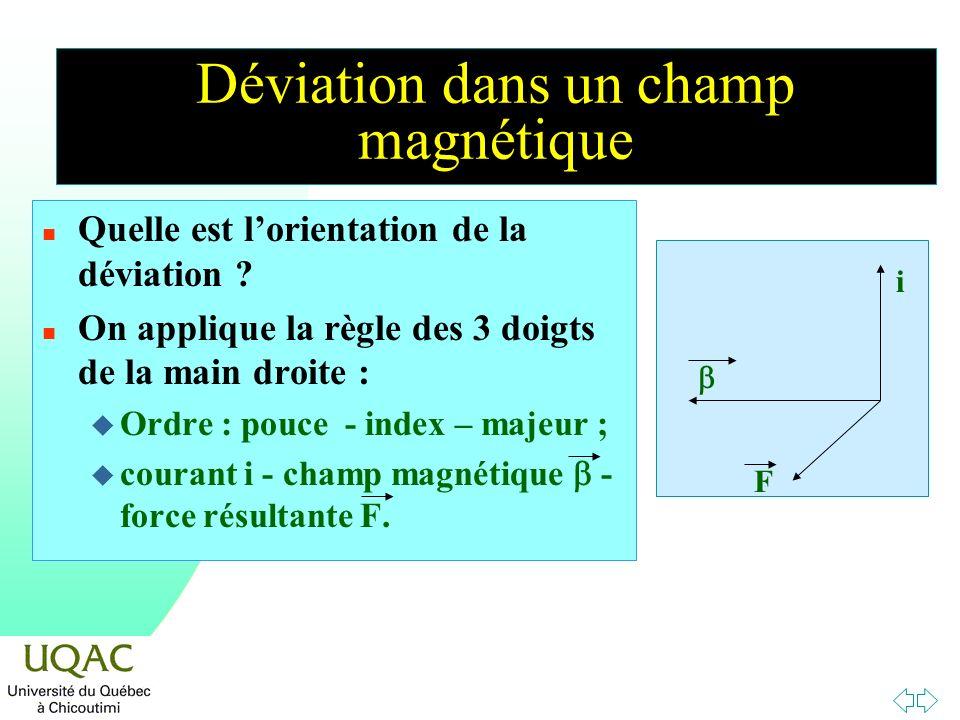 Déviation dans un champ magnétique