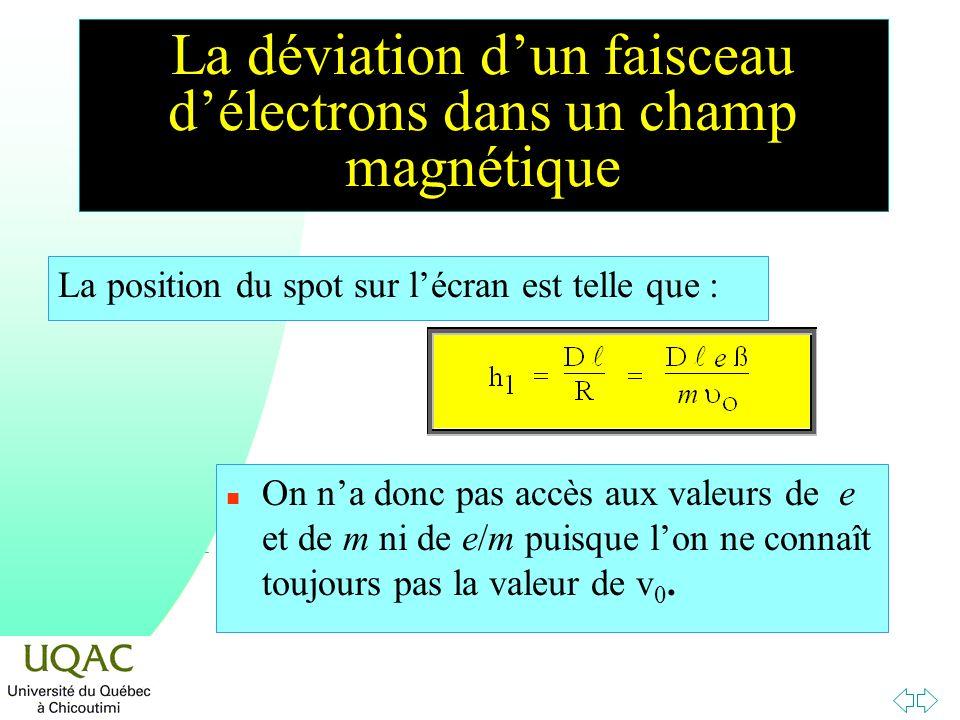 La déviation d'un faisceau d'électrons dans un champ magnétique