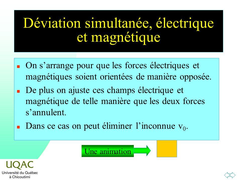 Déviation simultanée, électrique et magnétique
