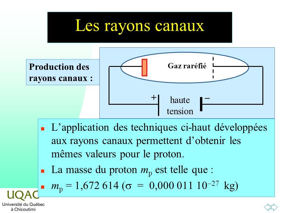 Les rayons canaux Gaz raréfié. + - haute tension. Production des rayons canaux :