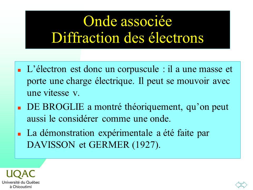 Onde associée Diffraction des électrons