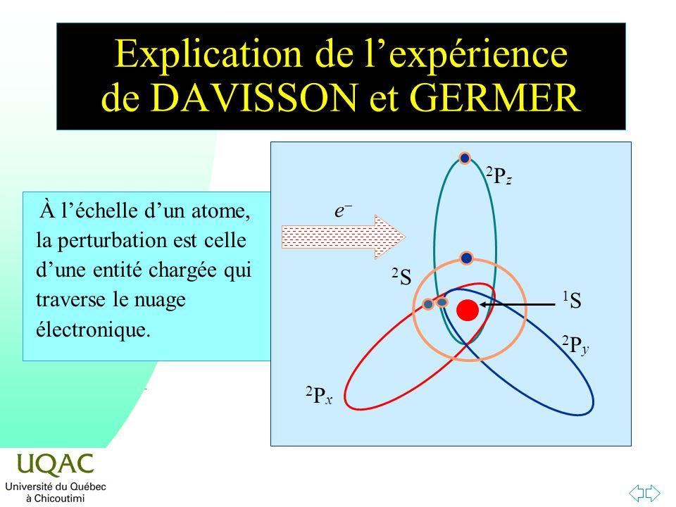 Explication de l'expérience de DAVISSON et GERMER