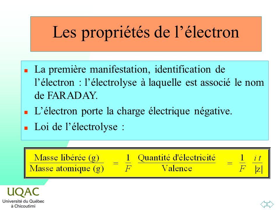 Les propriétés de l'électron