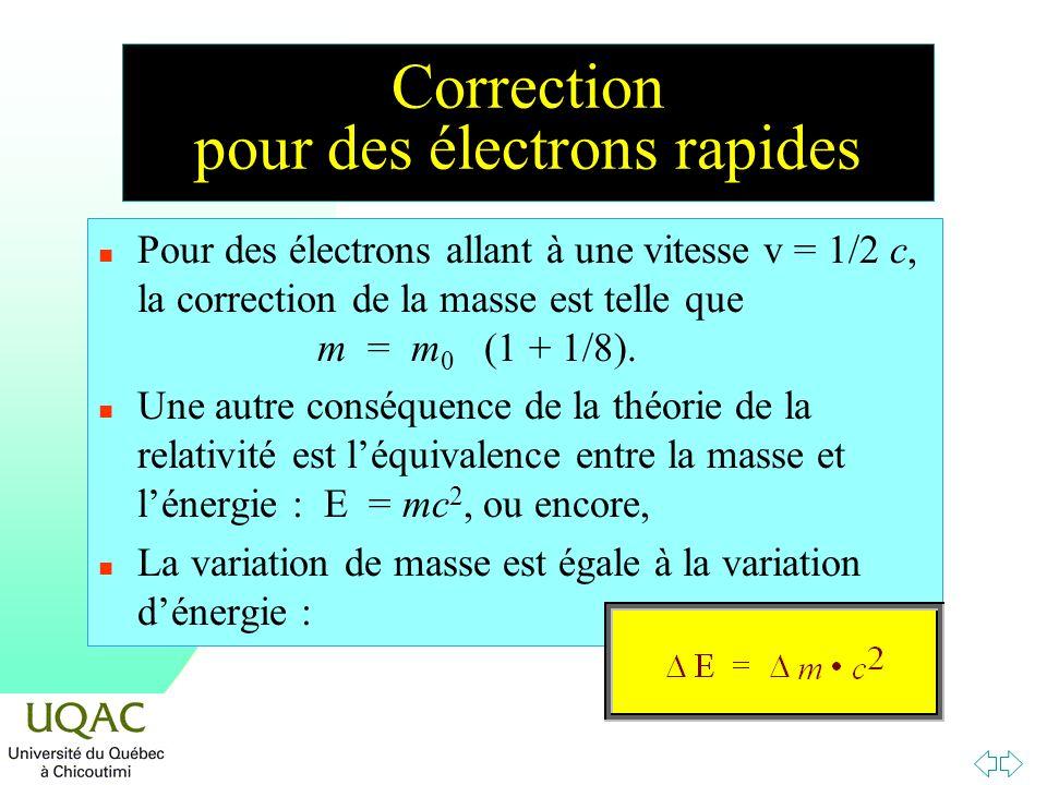 Correction pour des électrons rapides