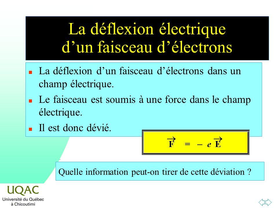 La déflexion électrique d'un faisceau d'électrons