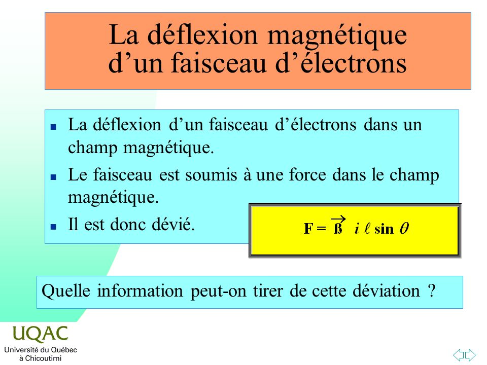 La déflexion magnétique d'un faisceau d'électrons