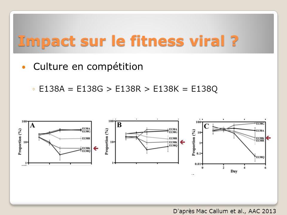Impact sur le fitness viral