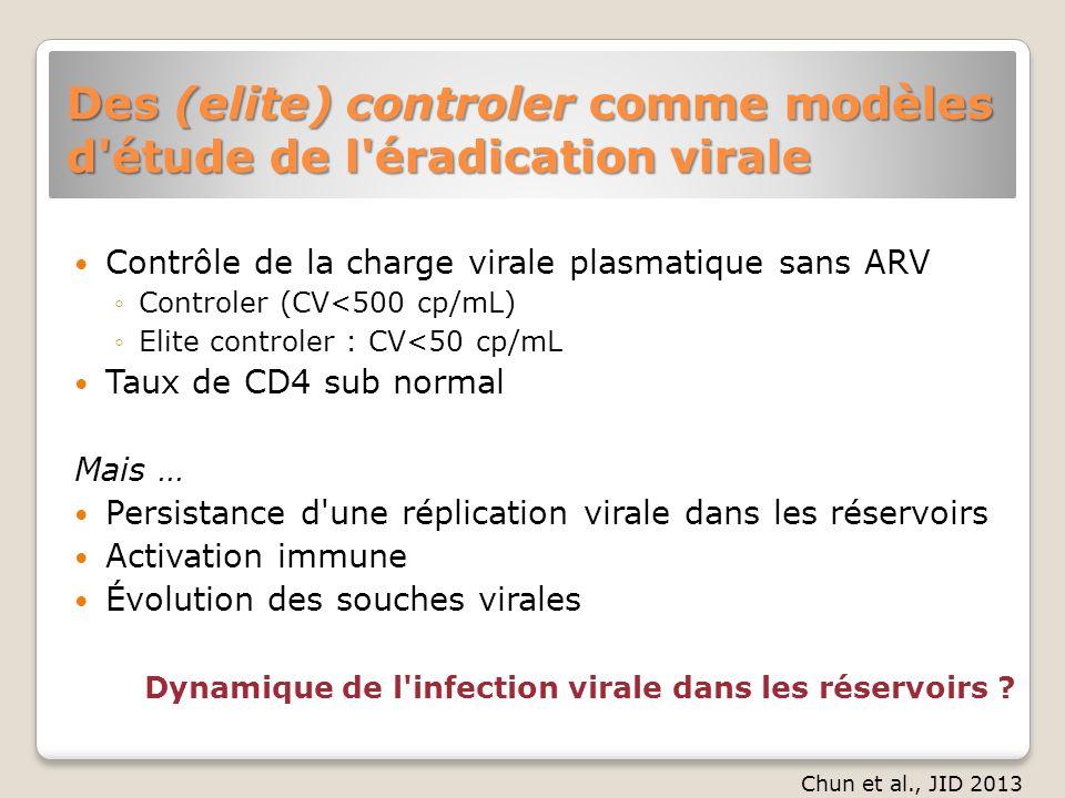 Des (elite) controler comme modèles d étude de l éradication virale