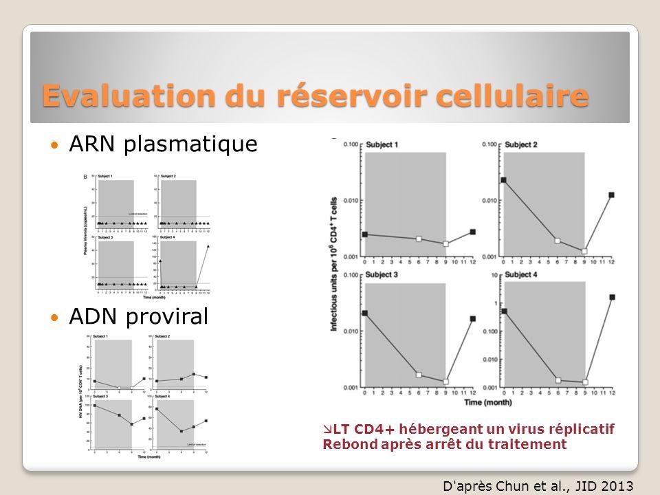 Evaluation du réservoir cellulaire